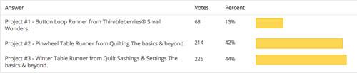 BLOG_QAL-voteresults