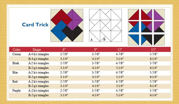 Stitch A Card Trick Quilt Block Quilt Books Beyond